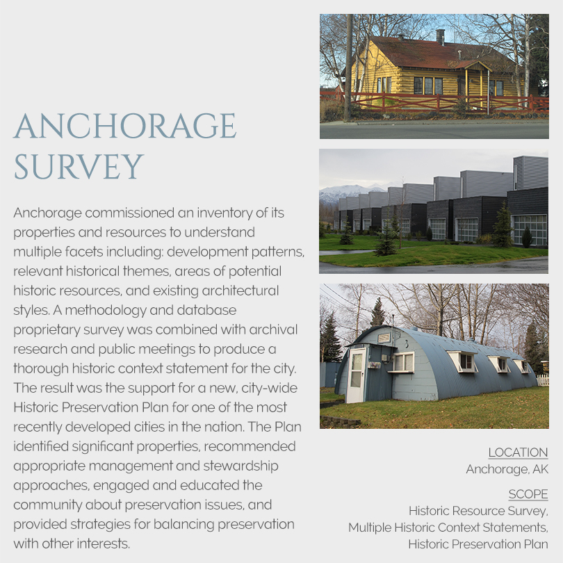 Anchorage Building Surveys