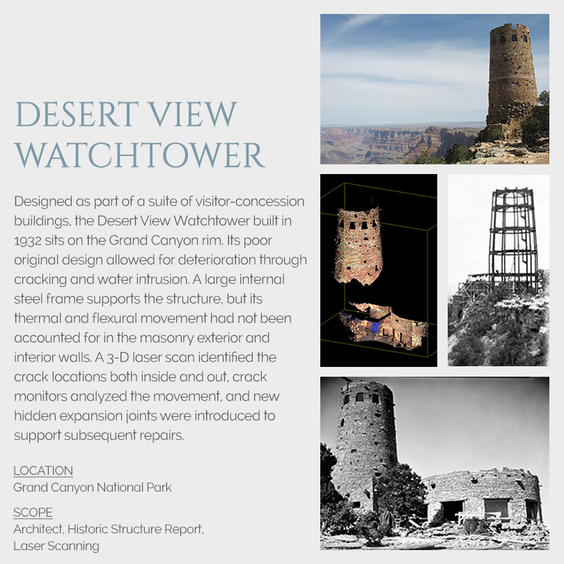 Desert View Watchtower Historic Structure Report