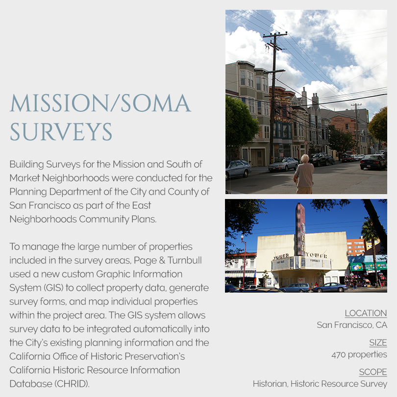 Neighborhood Building Surveys