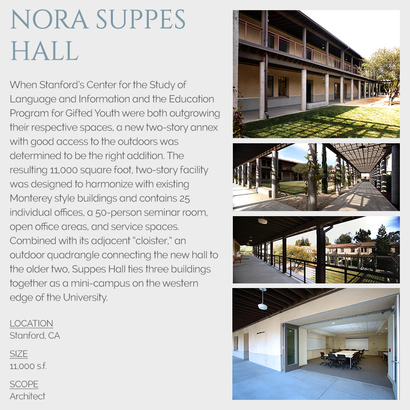 Nora Suppes Hall architect