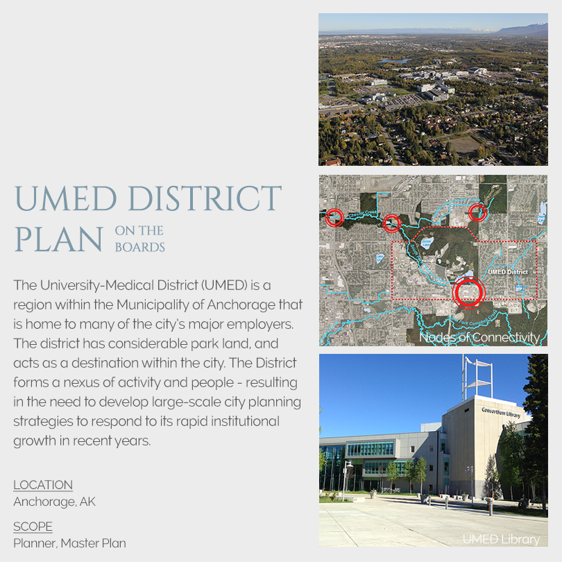 UMED City District Plan